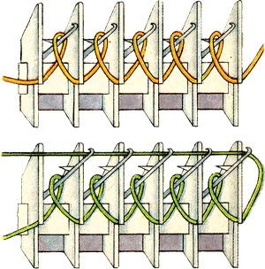 Выбор и эксплуатация вязальной машины для дома